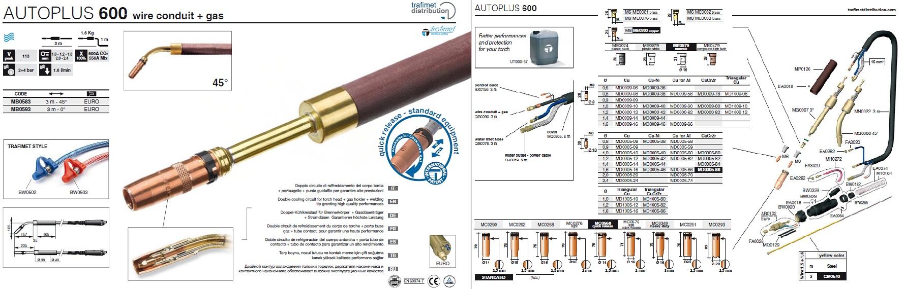 AUTOPLUS 600