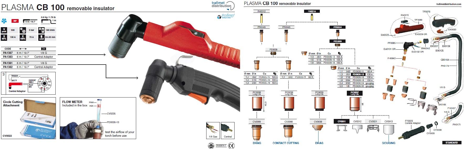 PLASMA CB 100 removable insulator