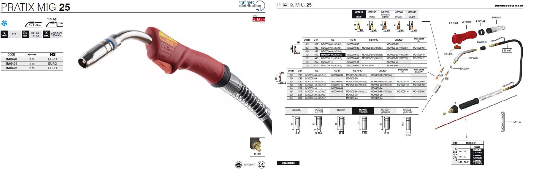 PRATIX MIG 25
