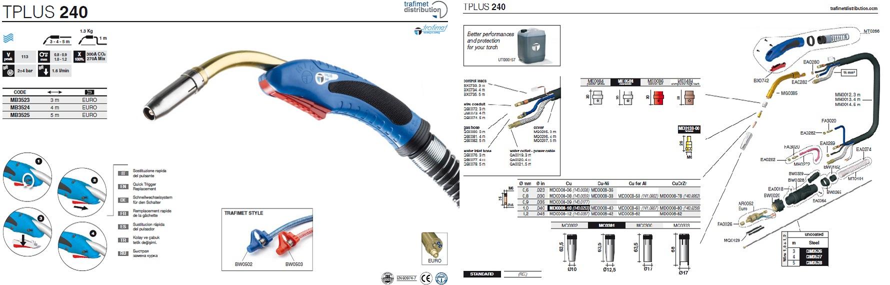 TPLUS 240
